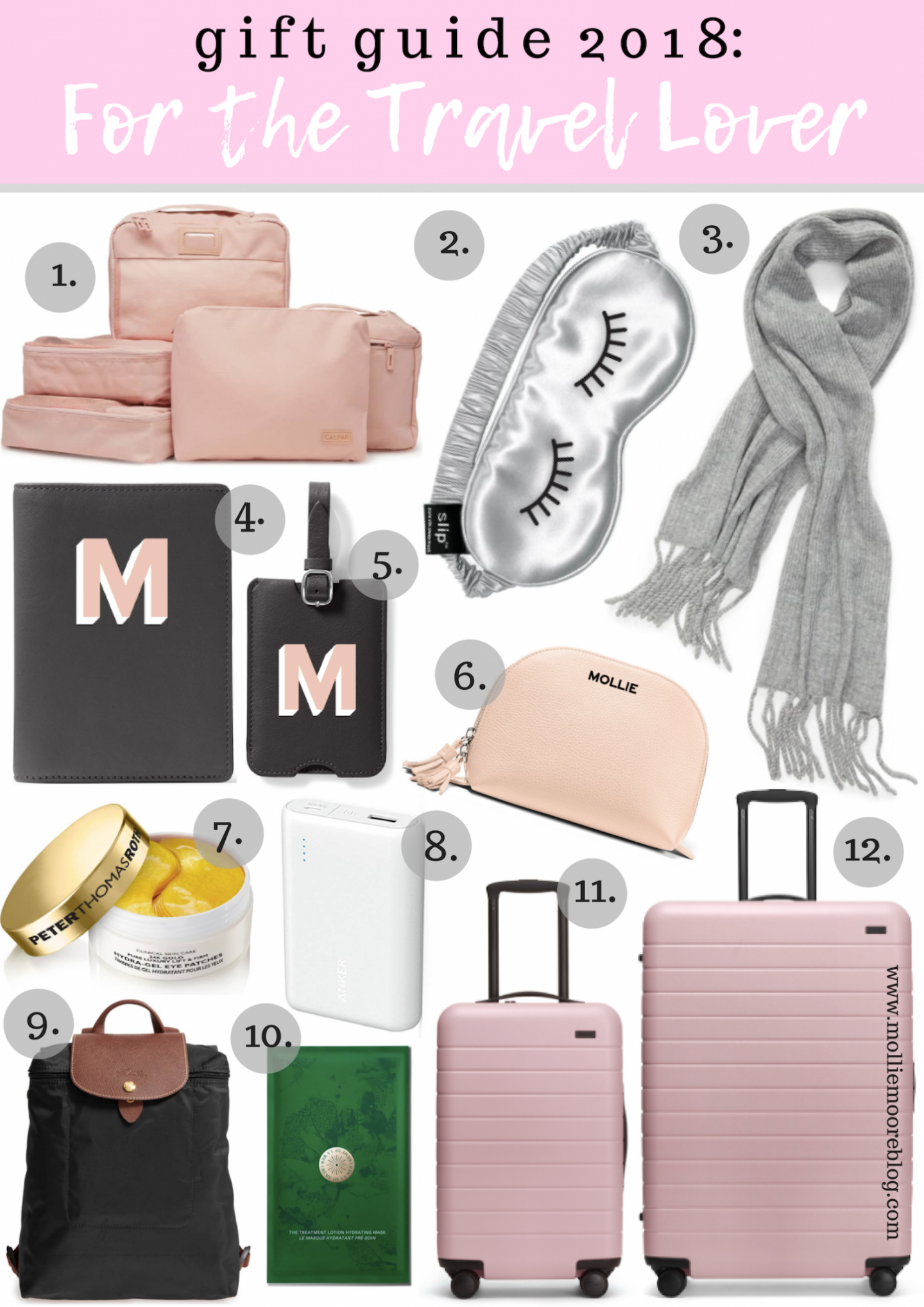 Lifestyle blogger Mollie Moore shares a gift guide for travel lovers
